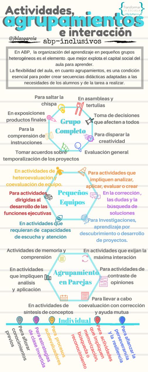 agrupamientos.png