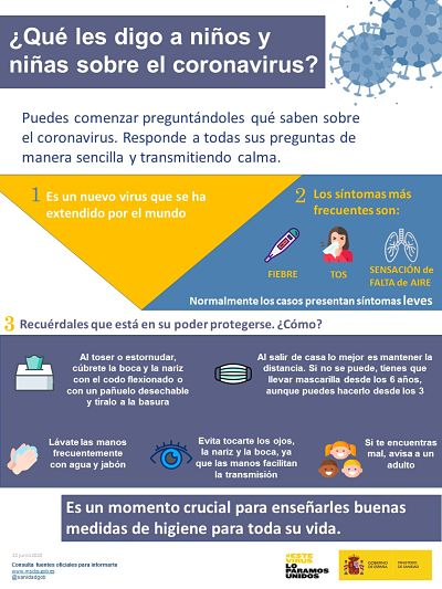 COVID19_que_digo_a_poblacion_infantil_opt